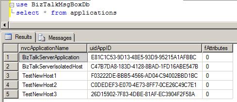 BizTalkMsgBoxDB_Applications