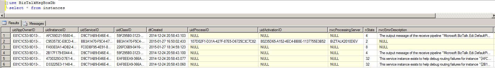 BiztalkMsgBoxDB_Instances_data