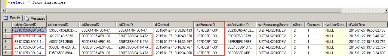 BiztalkMsgBoxDB_Instances_data_3
