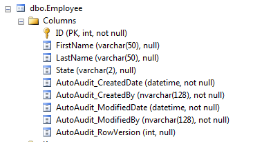 AutoAudit_RevisionsToEmployeeTable