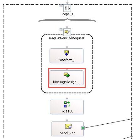 MessageAssignment_Set_Custom_SoapHeaders_Example