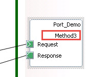 Orchestration_Logical_SendPort_Operation