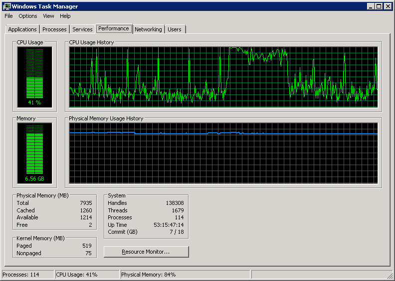 Figure 4 - Windows Task Manager