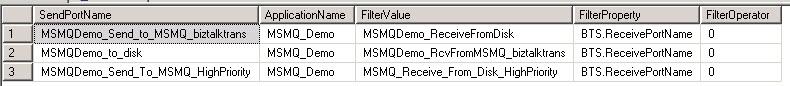Result_of_BizTalkMgmtDB_Sql_Query_Against_SendPorts_Filters2
